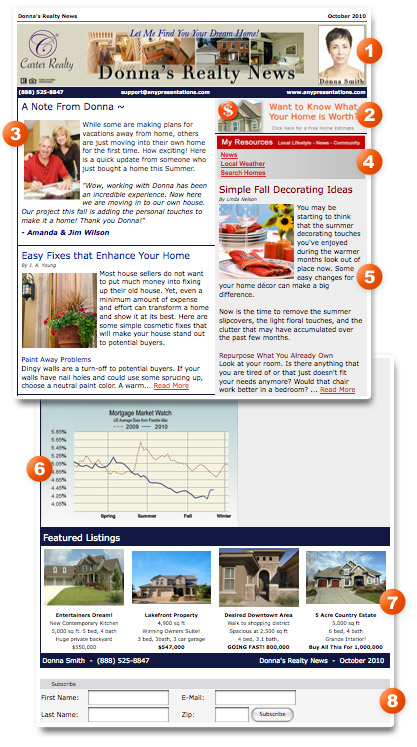 Email Real Estate Newsletter Any Presentations