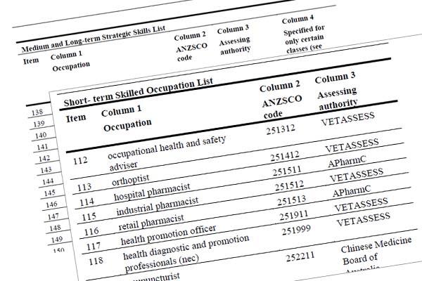 Medium and Long-term Strategic Skills List (MLTSSL) \u2013 Anzscosearch