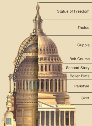 Capitol Dome Restoration Frequently Asked Questions AOC