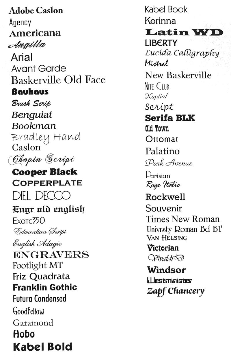 Font Recommendations for Engrave Imprint Artisans on Web