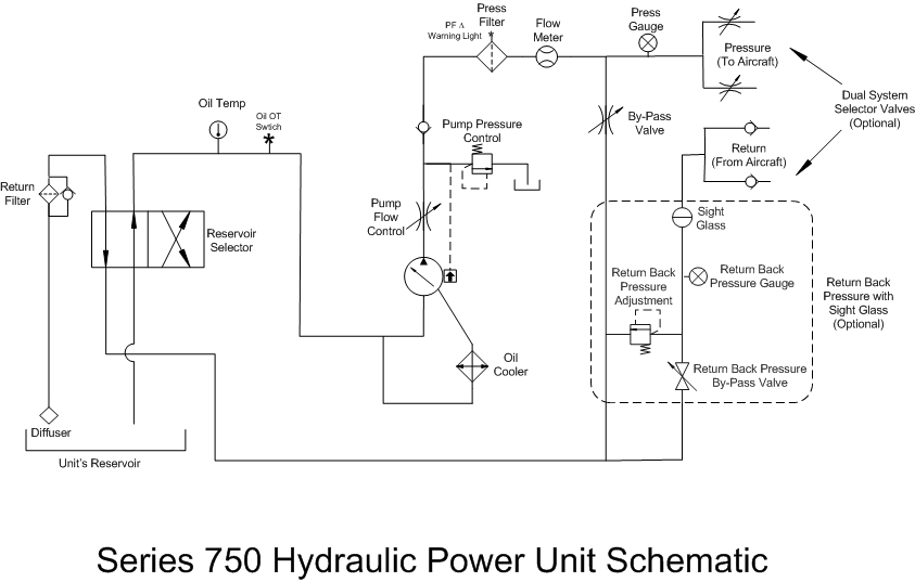 Hydraulic Power Unit Schematic circuit diagram template