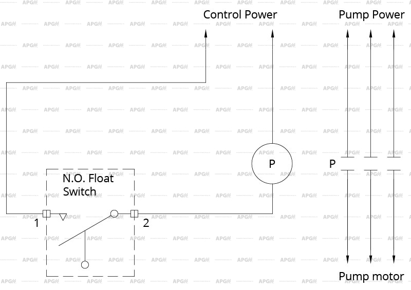 Float Switch Wiring Schematic - Wiring Diagrams Clicks