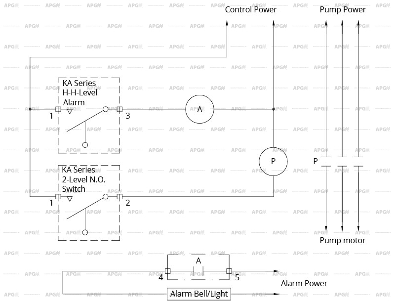 A C Control Wiring Diagram Wiring Diagram