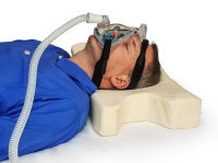 Wedge Pillows For Sleep Apnea. Help With Sleep Reflux ...