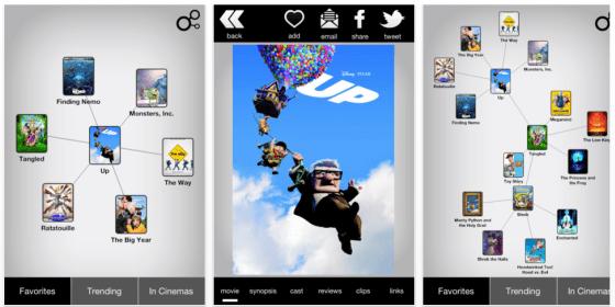 Discovr Movies - App für iPhone und iPad - Screenshots
