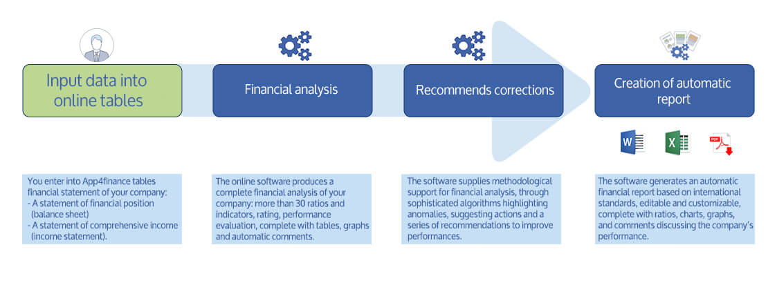 Appforfinance - Financial statement analysis software