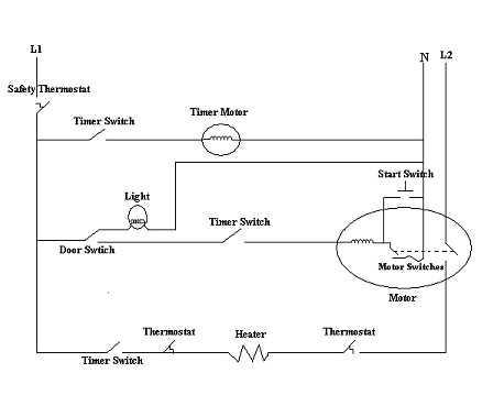 Electrical Fuse Diagram - 8euoonaedurbanecologistinfo \u2022