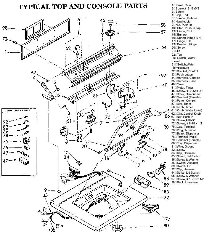 diagram together with kenmore 110 washer parts diagram on kenmore