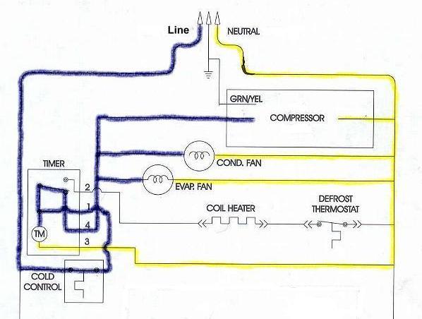 Defrost Timer Wiring Diagram Frigidaire Frs20wrh Online Wiring Diagram