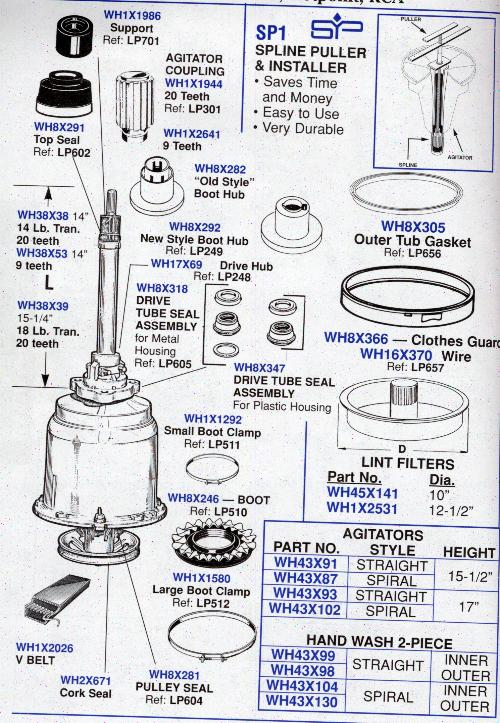 General Electric Washer Diagrams Online Wiring Diagram