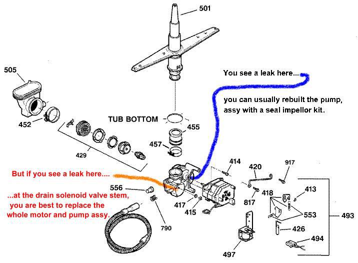 general electric dishwasher wiring diagram