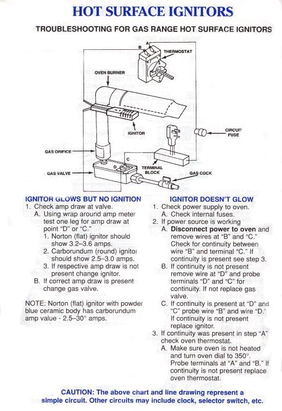 Gas Stove Igniter Wiring Diagram Index listing of wiring diagrams