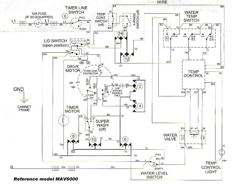 Washer Schematic Wiring Diagram circuit diagram template