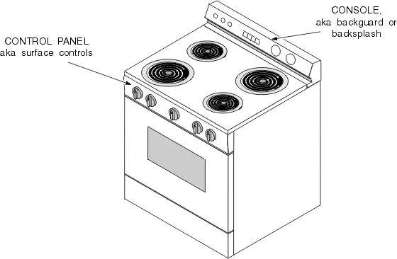 frigidaire plef398aca electric range timer stove clocks and