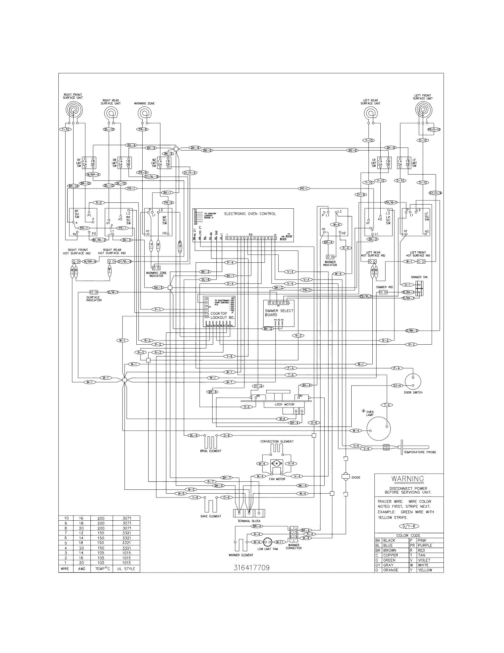 jenn air double wall oven wiring diagram