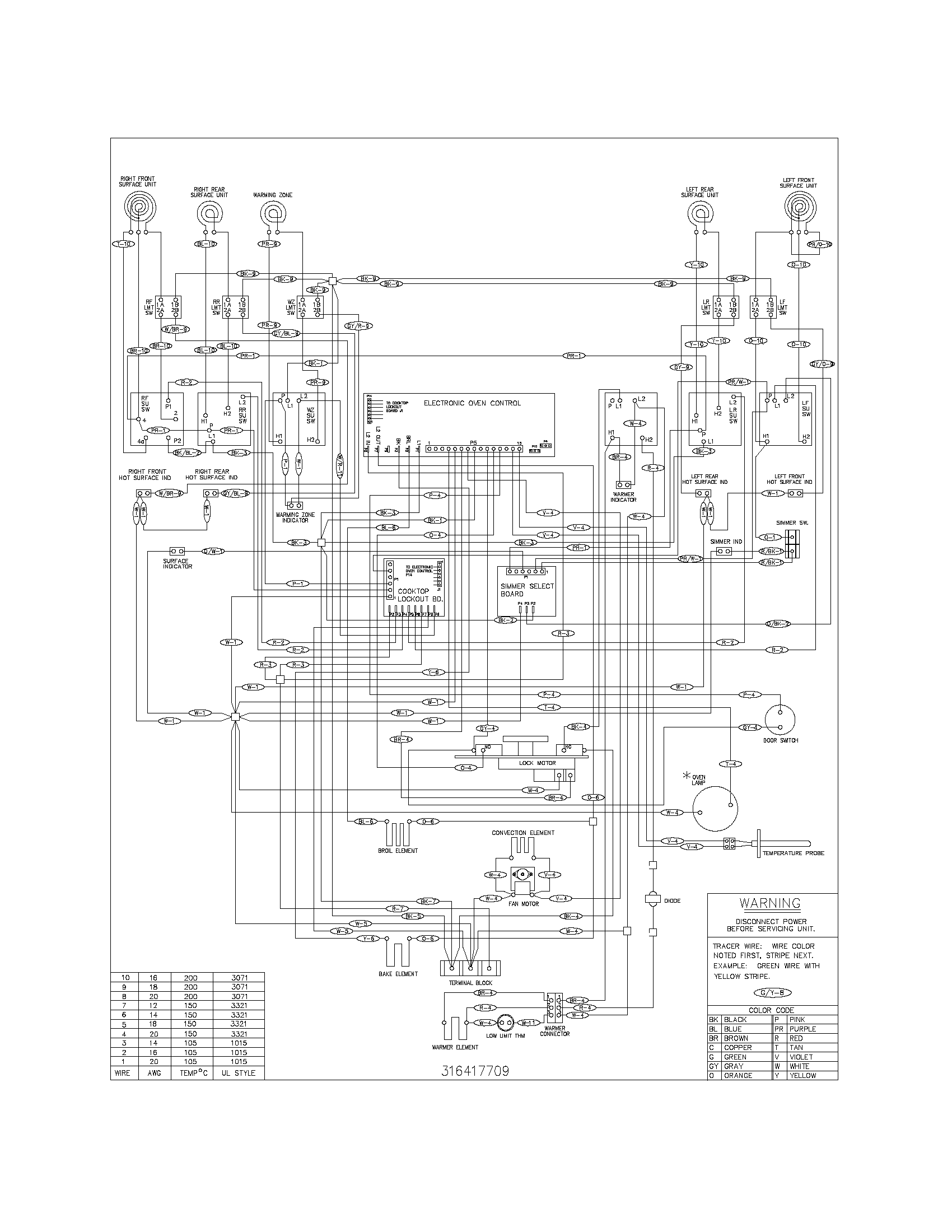proper wiring diagram for electric stove