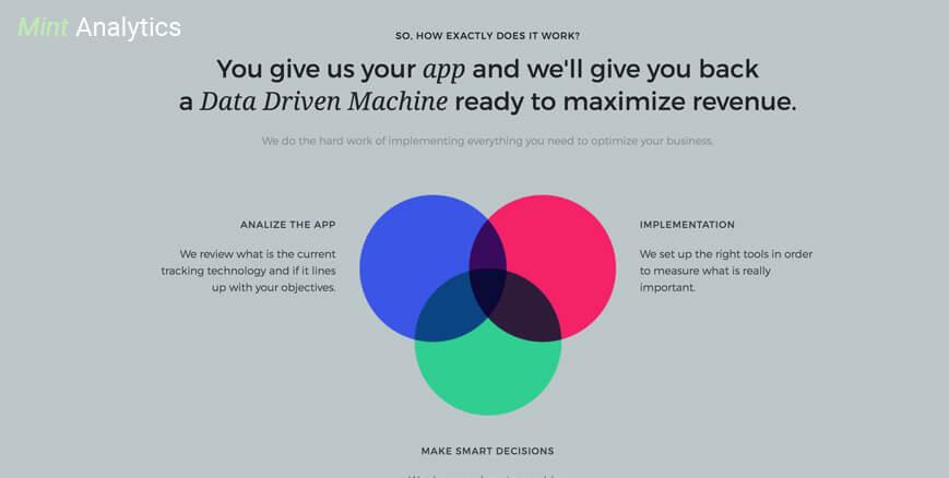 Top Web Analytics Tools to Help Your Website Perform \u2022 Appy Pie
