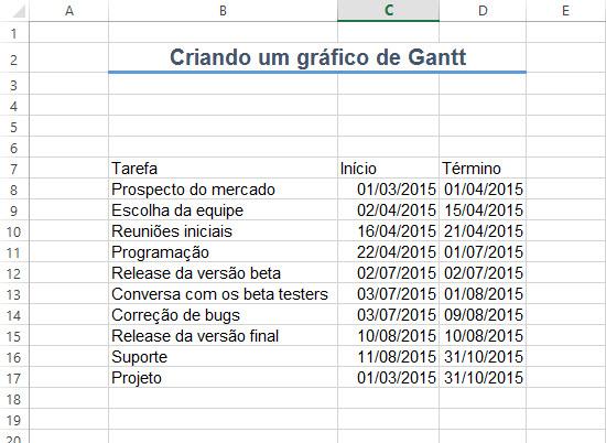 Como criar um gráfico de Gantt no Excel - diagrama de gantt en excel