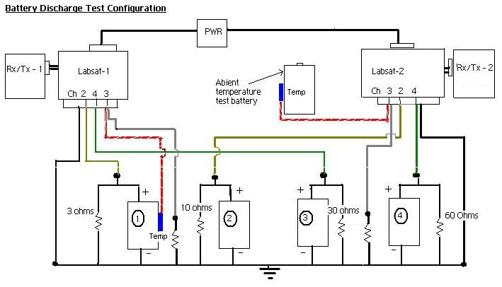 CIRCUIT BOARD SCHEMATIC WIRING OF UL - Auto Electrical Wiring Diagram