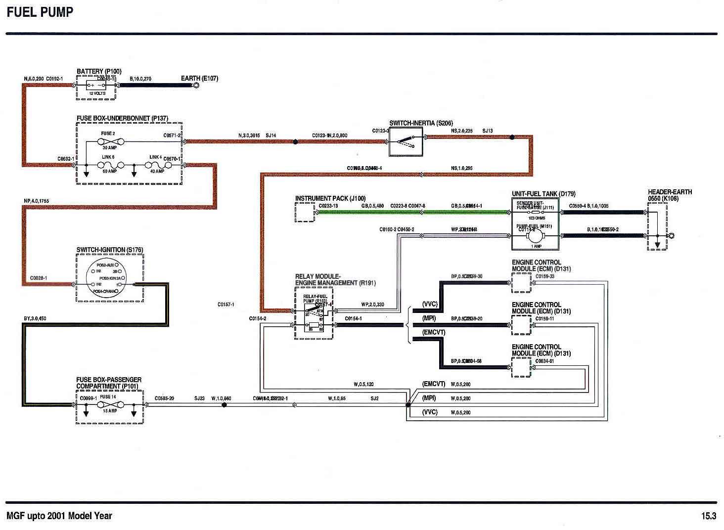 range rover hse trailer wiring diagram