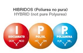 poliurea hibrida