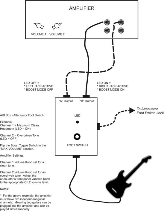 AB BOX GUITAR WIRING DIAGRAM - Auto Electrical Wiring Diagram