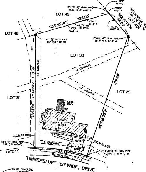 AN ELECTRICAL LINE EASEMENT IS AN EXAMPLE OF - Auto Electrical