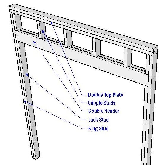 garage door framing diagram