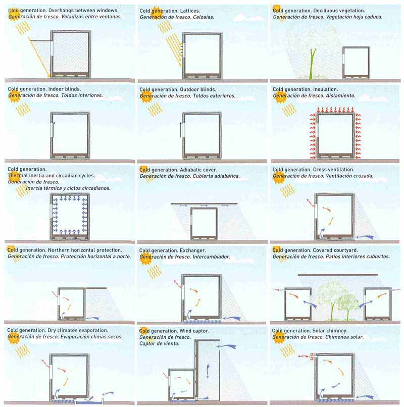 1-Estrategias-Bioclimáticasjpg (800×806) Container Drawings - Design Of Retaining Walls Examples