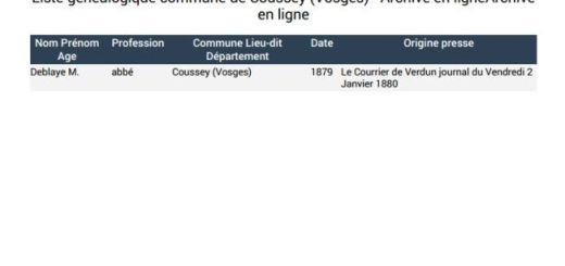 Liste généalogique de nom commune de Coussey Vosges