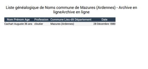 liste généalogique de noms Mazures Ardennes