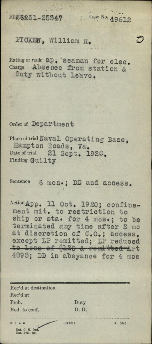 Citizen Archivist Missions National Archives
