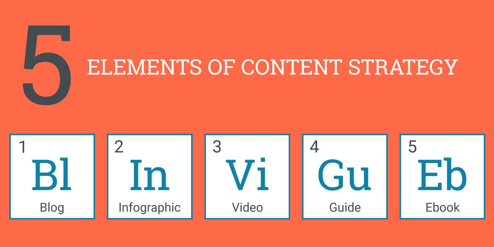5 types of content marketing formats you need on your blog for your