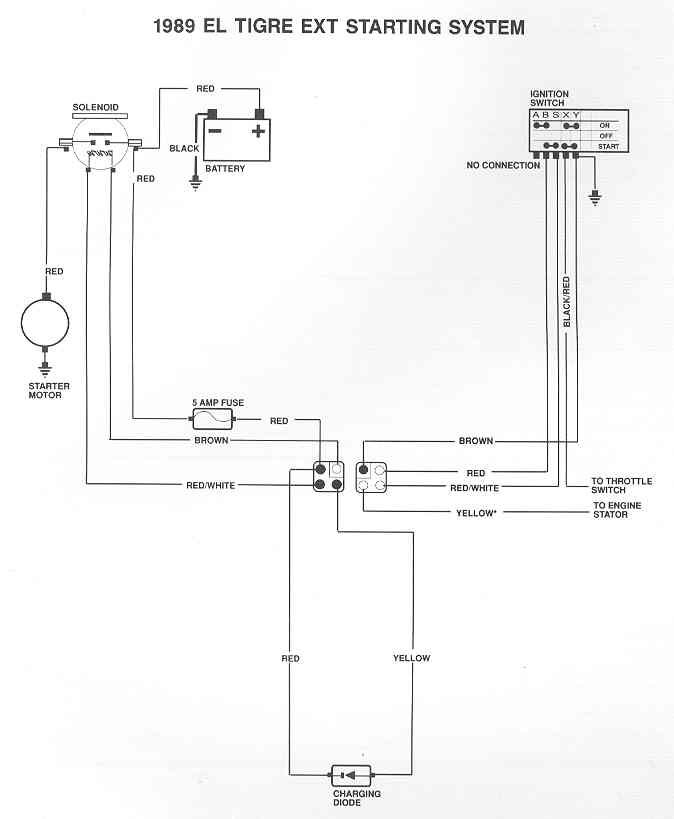 Prowler Wiring Diagrams Wiring Diagrams