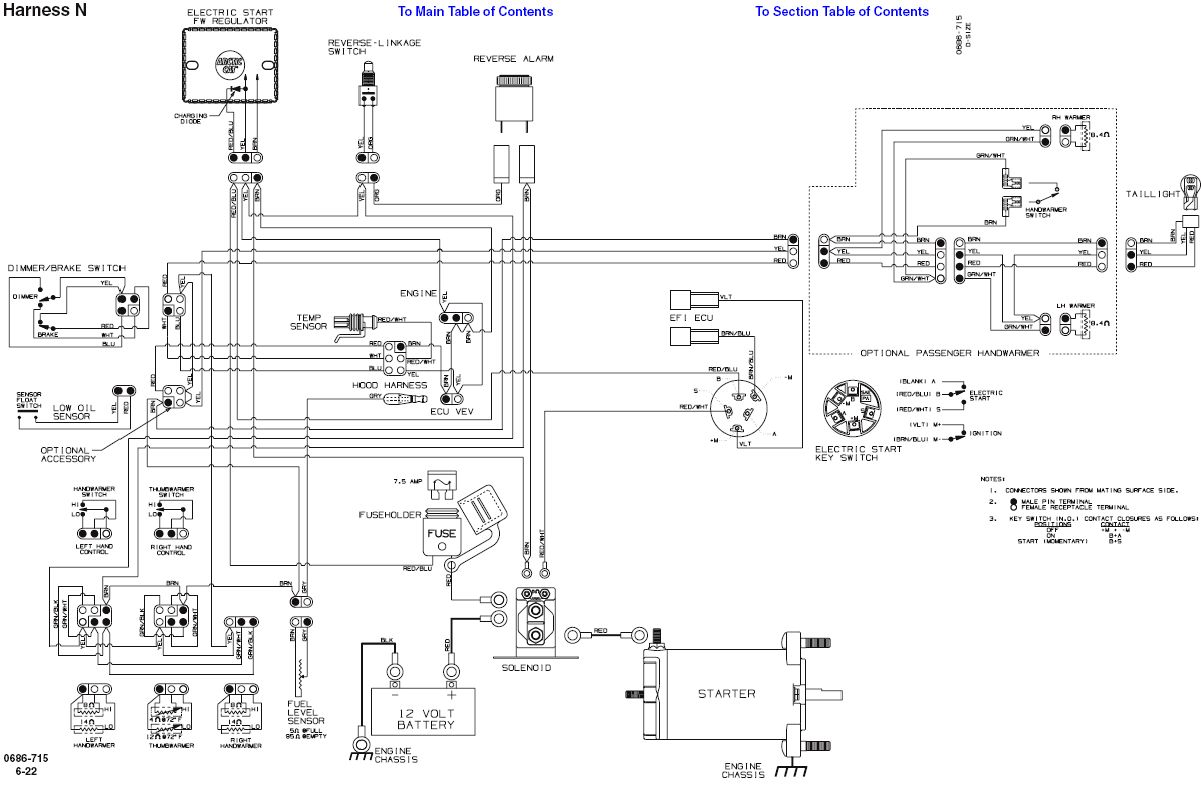 arctic cat 500 atv wiring schematic for