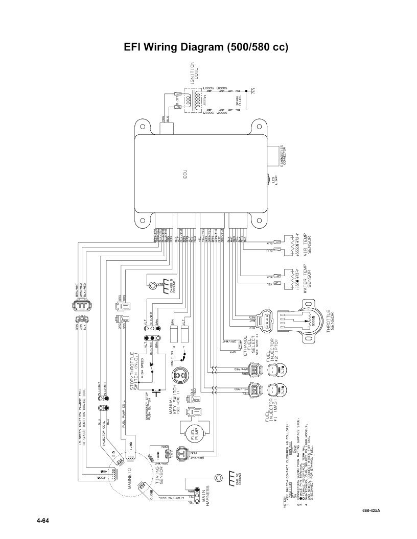 800 arctic cat wiring diagrams