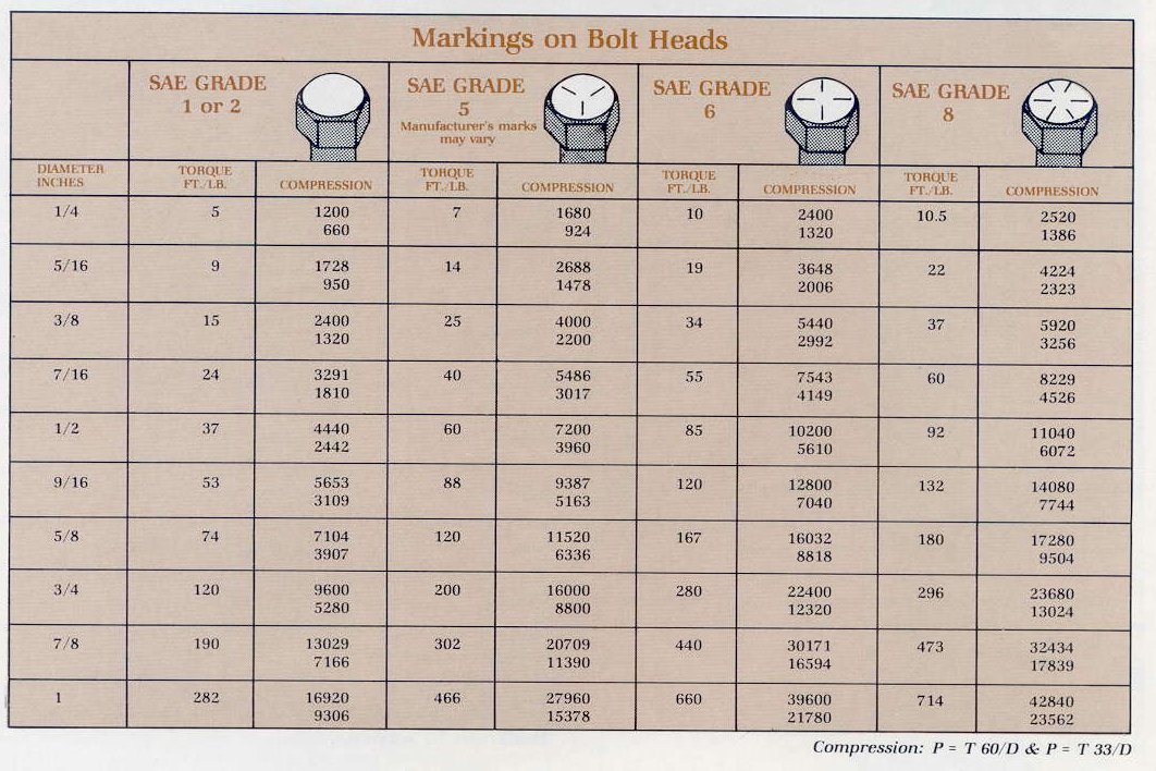 Steering Wheel Size Chart All New Car Release And Reviews