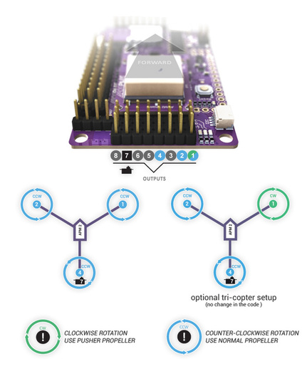 Arducopter Quickstart Guides and Tips - Arduino based Arducopter UAV
