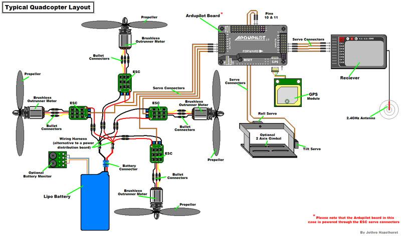 quadcopter gimbal wiring diagram