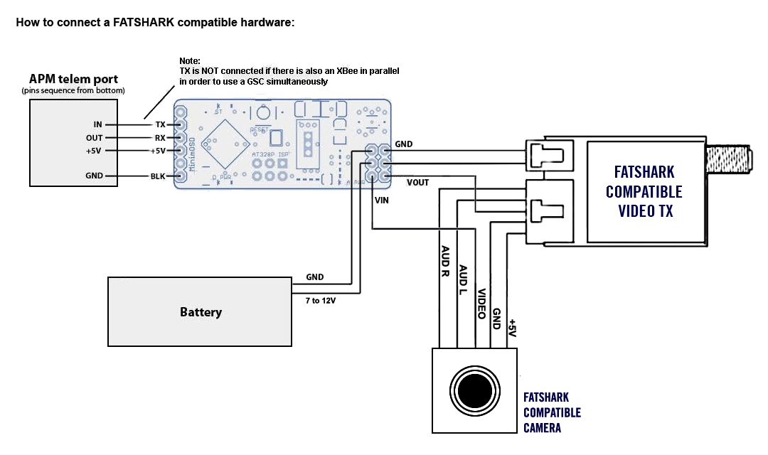 minimosd wiring diagram