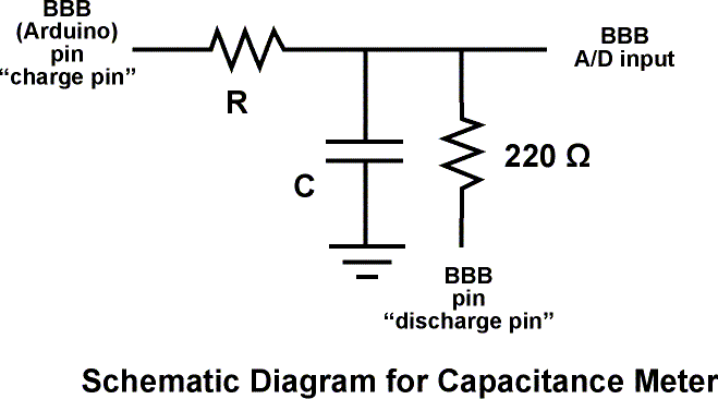 capacitance measurement circuit