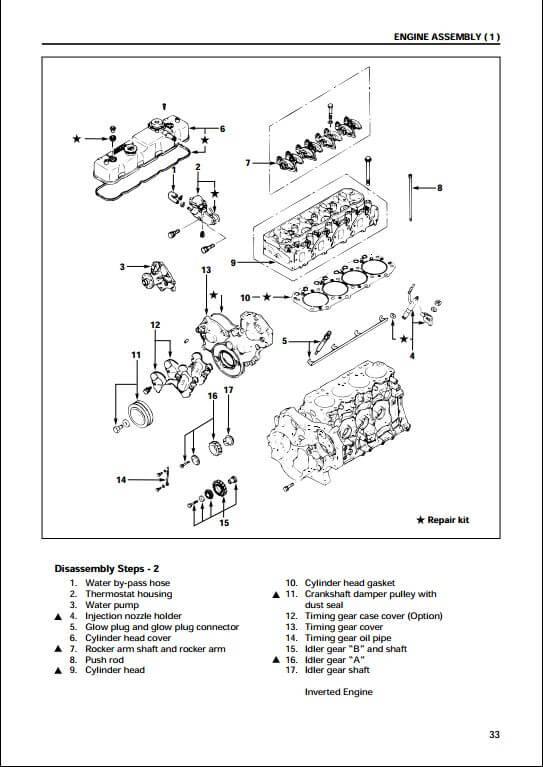 Isuzu Motor diagram
