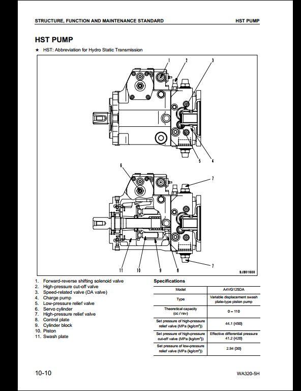 komatsu wa320 wiring diagram