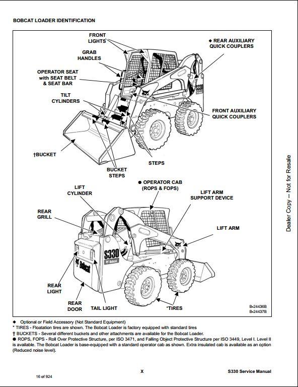 bobcat skid steer wiring diagram bobcat s s and bobcat sturbo sturbo
