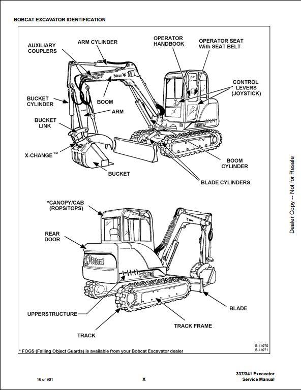 excavator schematics