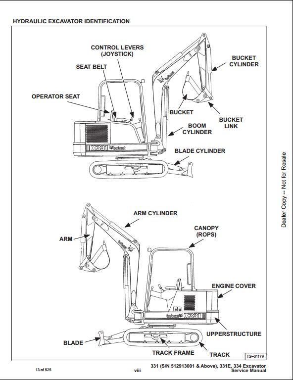ct bobcat wiring diagrams