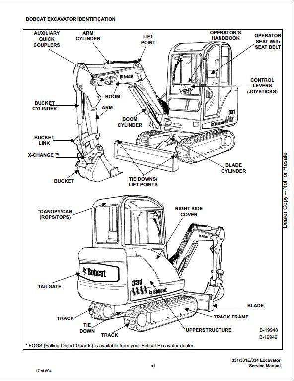 mini excavator schematic