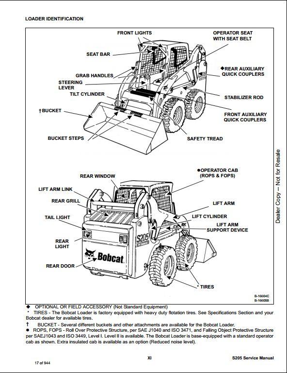 skid steer engine diagram