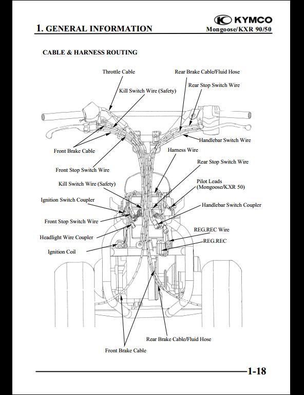 kymco mongoose 250 wiring diagram