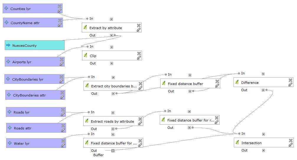QGIS Graphical Modeler